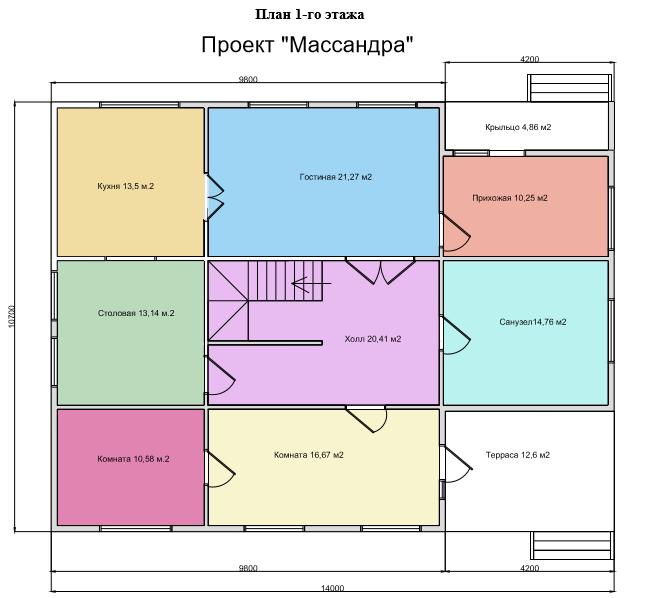 Дом «Массандра»